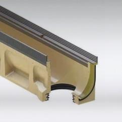 ACO V150 met verzinkt stalen rand met onderuitloop