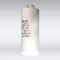 Condensator bronpomp