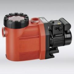Filterpomp BADU 90/7-20